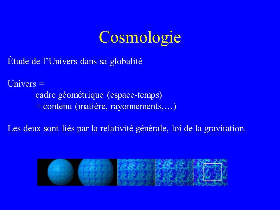 Cosmologie Étude de lUnivers dans sa globalité Univers = cadre géométrique (espace-temps) + contenu (matière, rayonnements,…) Les deux sont liés par l