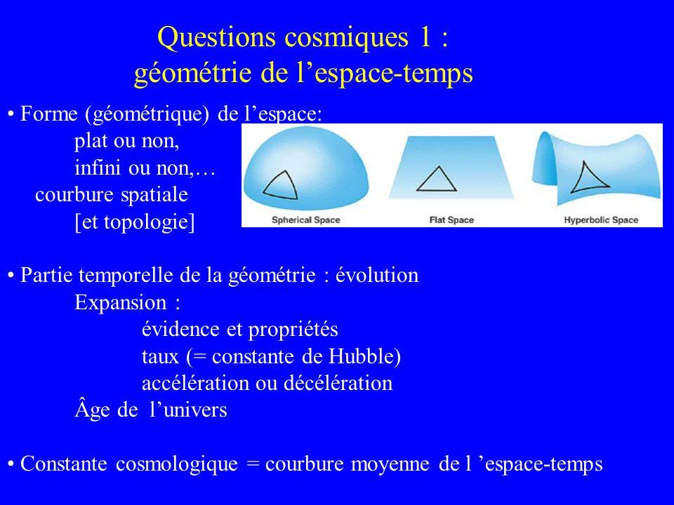 Questions cosmiques 1 : géométrie de lespace-temps Forme (géométrique) de lespace: plat ou non, infini ou non,… courbure spatiale [et topologie] Parti