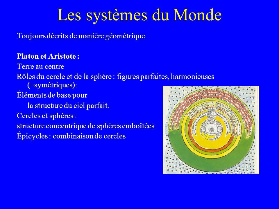 Les systèmes du Monde Toujours décrits de manière géométrique Platon et Aristote : Terre au centre Rôles du cercle et de la sphère : figures parfaites