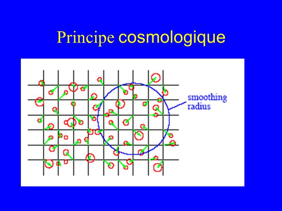 Principe cosmologique