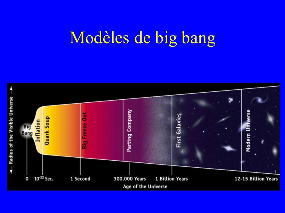 Modèles de big bang