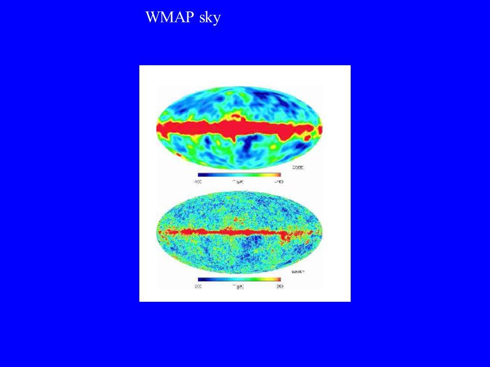 WMAP sky