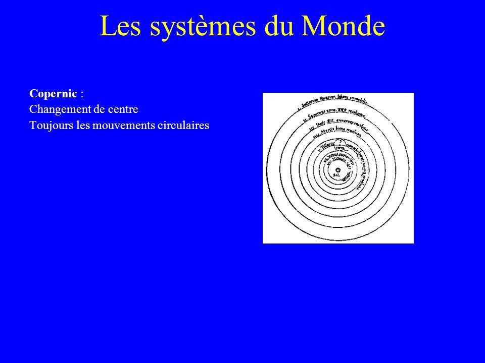 Les systèmes du Monde Copernic : Changement de centre Toujours les mouvements circulaires