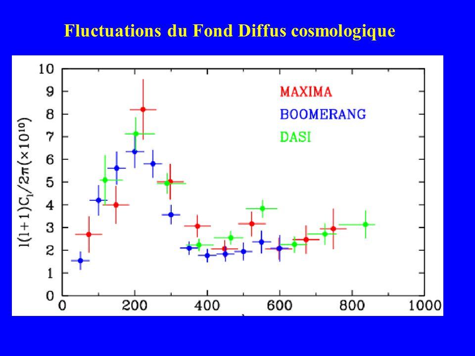 Fluctuations du Fond Diffus cosmologique