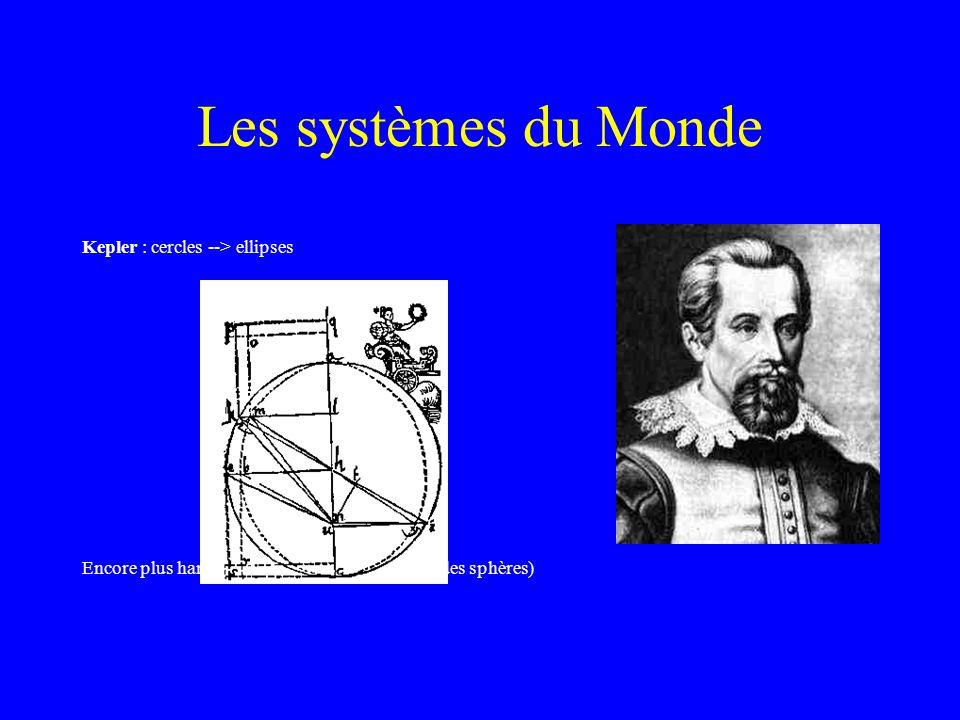 Les systèmes du Monde Kepler : cercles --> ellipses Encore plus harmonieux ! (selon lui : harmonie des sphères)