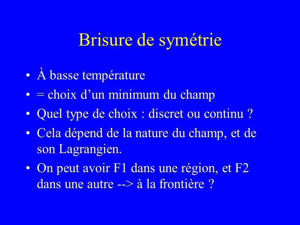 Brisure de symétrie À basse température = choix dun minimum du champ Quel type de choix : discret ou continu ? Cela dépend de la nature du champ, et d