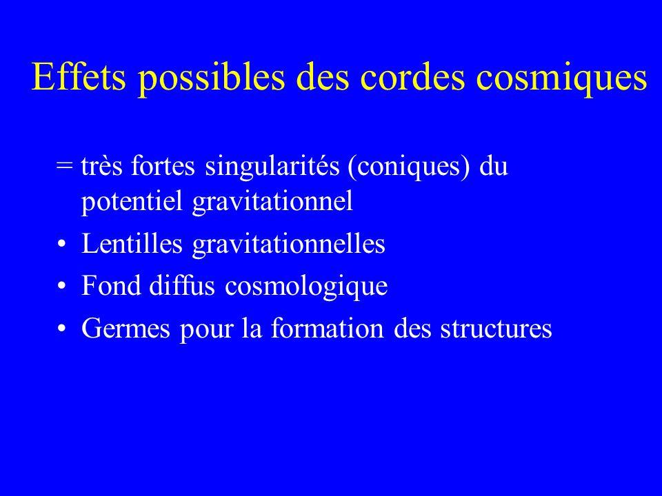 Effets possibles des cordes cosmiques = très fortes singularités (coniques) du potentiel gravitationnel Lentilles gravitationnelles Fond diffus cosmol
