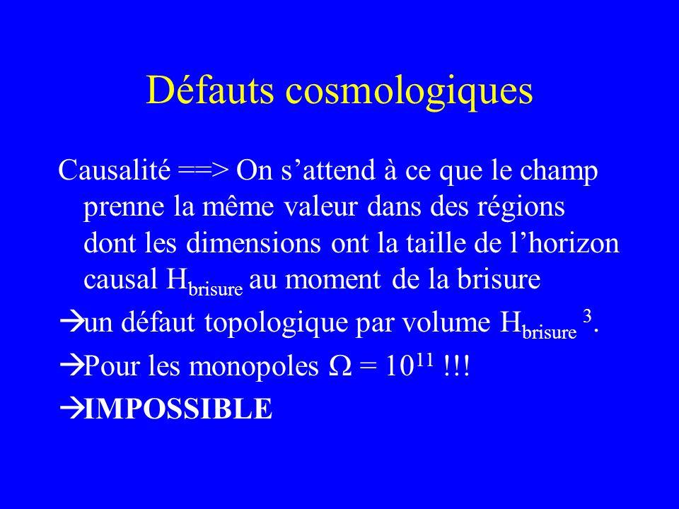 Défauts cosmologiques Causalité ==> On sattend à ce que le champ prenne la même valeur dans des régions dont les dimensions ont la taille de lhorizon