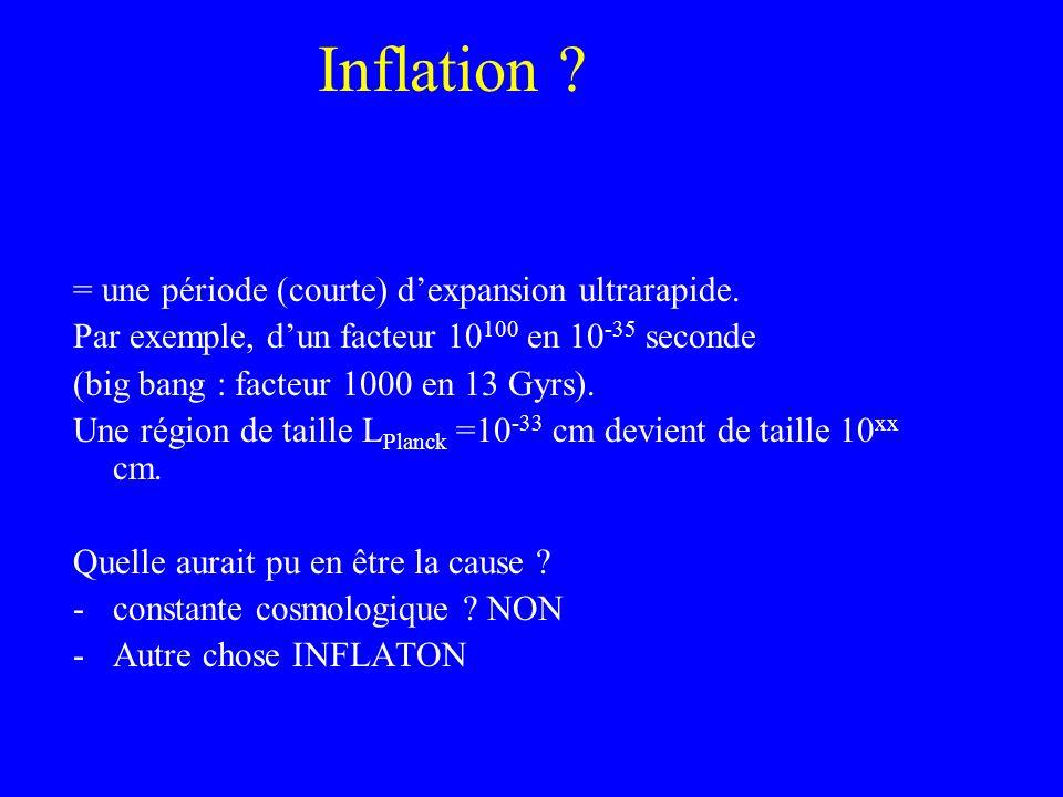 Inflation ? = une période (courte) dexpansion ultrarapide. Par exemple, dun facteur 10 100 en 10 -35 seconde (big bang : facteur 1000 en 13 Gyrs). Une