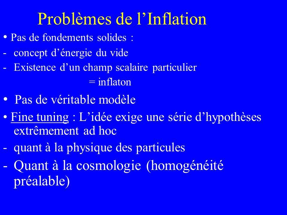 Problèmes de lInflation Pas de fondements solides : -concept dénergie du vide -Existence dun champ scalaire particulier = inflaton Pas de véritable mo