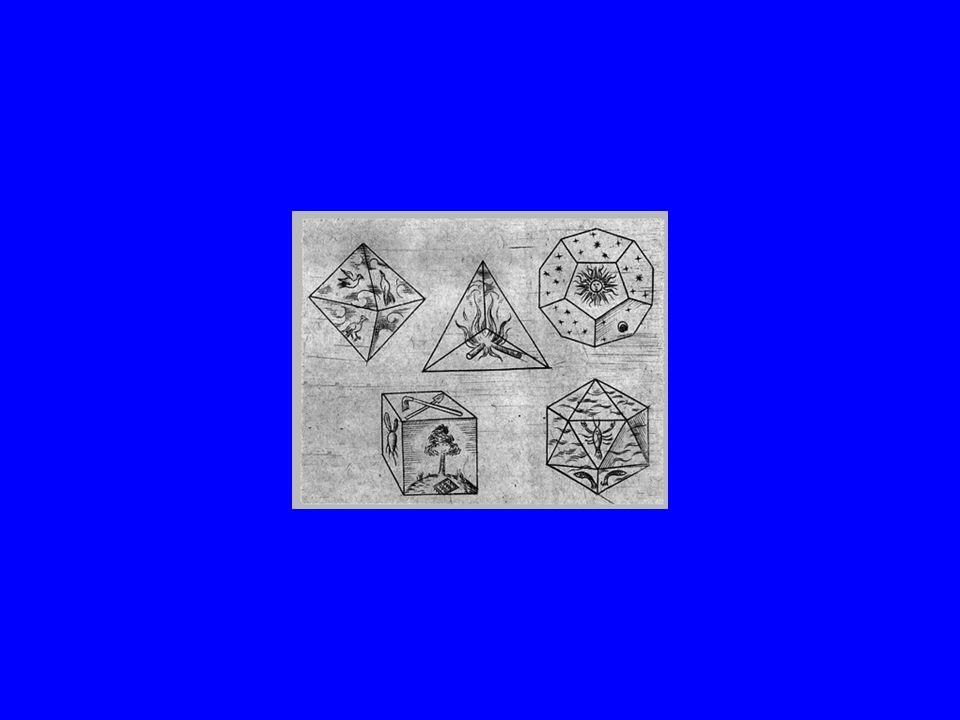 La révolution newtonienne [après Galilée, Descartes, Huygens, Leibniz] Lespace physique est assimilé à lespace mathématique euclidien Lespace devient isotrope.