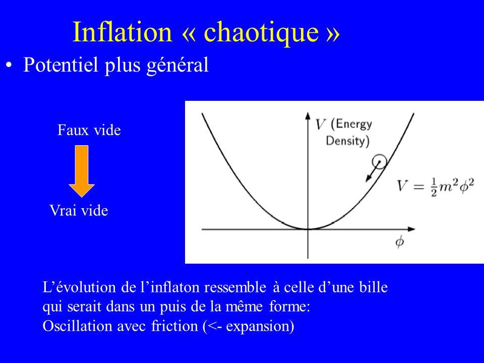 Inflation « chaotique » Potentiel plus général Lévolution de linflaton ressemble à celle dune bille qui serait dans un puis de la même forme: Oscillat