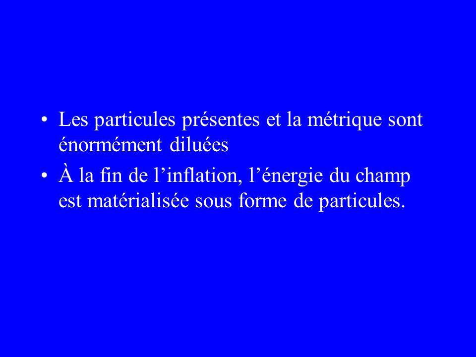 Les particules présentes et la métrique sont énormément diluées À la fin de linflation, lénergie du champ est matérialisée sous forme de particules.