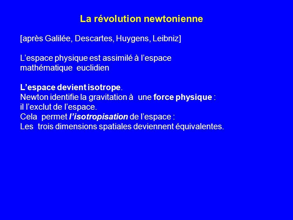 La révolution newtonienne [après Galilée, Descartes, Huygens, Leibniz] Lespace physique est assimilé à lespace mathématique euclidien Lespace devient