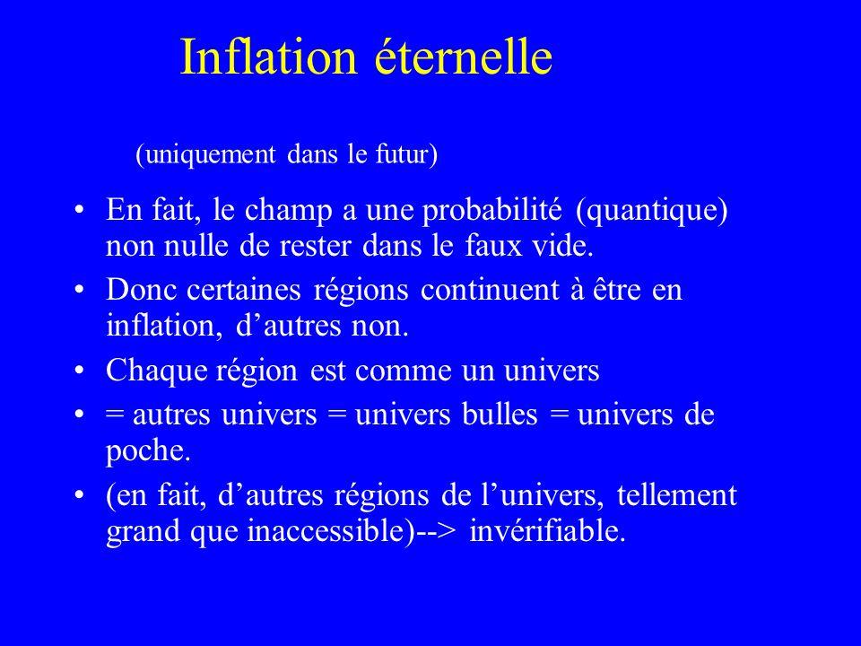 Inflation éternelle En fait, le champ a une probabilité (quantique) non nulle de rester dans le faux vide. Donc certaines régions continuent à être en