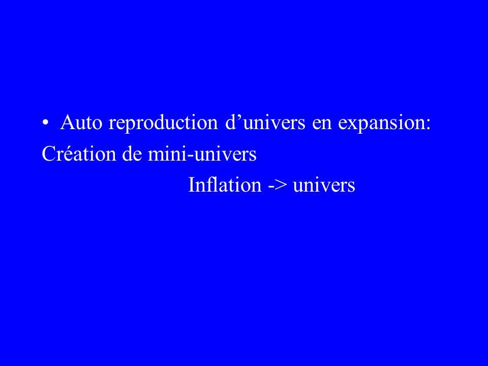 Auto reproduction dunivers en expansion: Création de mini-univers Inflation -> univers