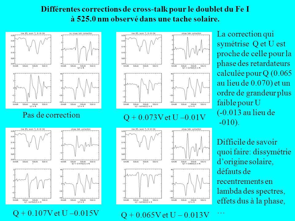 Différentes corrections de cross-talk pour le doublet du Fe I à 525.0 nm observé dans une tache solaire. Pas de correction Q + 0.073V et U –0.01V Q +
