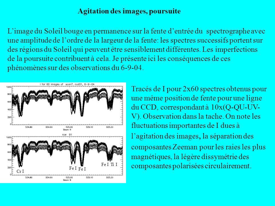 Agitation des images, poursuite Limage du Soleil bouge en permanence sur la fente dentrée du spectrographe avec une amplitude de lordre de la largeur de la fente: les spectres successifs portent sur des régions du Soleil qui peuvent être sensiblement différentes.