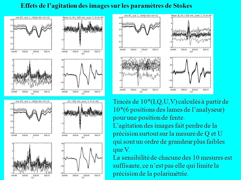 Effets de lagitation des images sur les paramètres de Stokes Tracés de 10*(I,Q,U,V) calculés à partir de 10*(6 positions des lames de lanalyseur) pour une position de fente.