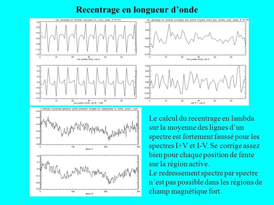 Recentrage en longueur donde Le calcul du recentrage en lambda sur la moyenne des lignes dun spectre est fortement faussé pour les spectres I+V et I-V.