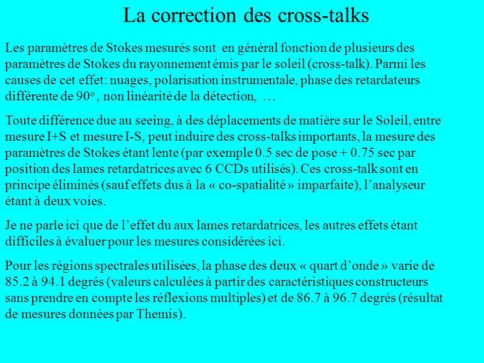 La correction des cross-talks Les paramètres de Stokes mesurés sont en général fonction de plusieurs des paramètres de Stokes du rayonnement émis par le soleil (cross-talk).