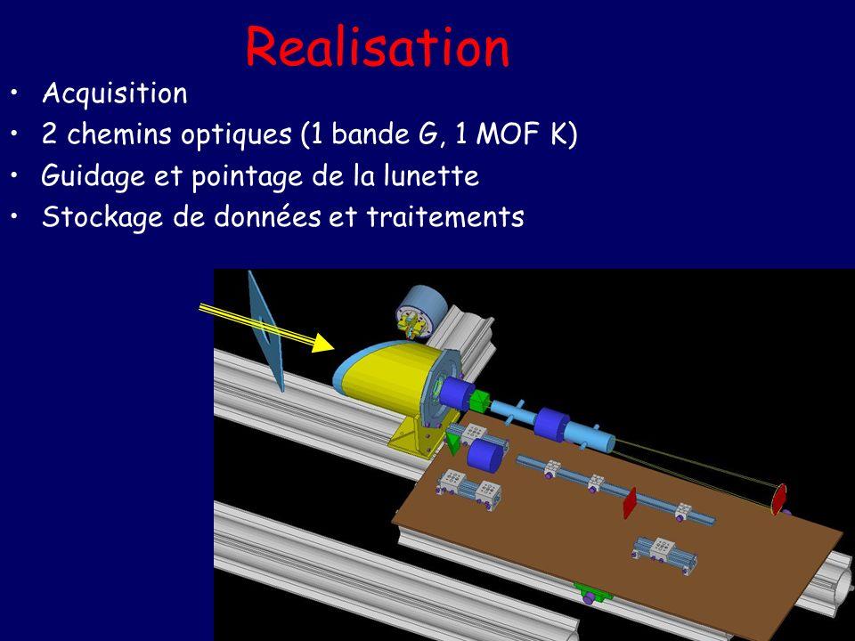 Acquisition 2 chemins optiques (1 bande G, 1 MOF K) Guidage et pointage de la lunette Stockage de données et traitements Realisation