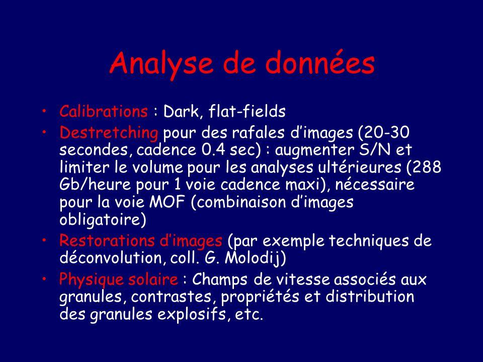 Analyse de données Calibrations : Dark, flat-fields Destretching pour des rafales dimages (20-30 secondes, cadence 0.4 sec) : augmenter S/N et limiter