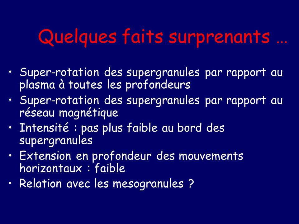 Super-rotation des supergranules par rapport au plasma à toutes les profondeurs Super-rotation des supergranules par rapport au réseau magnétique Inte
