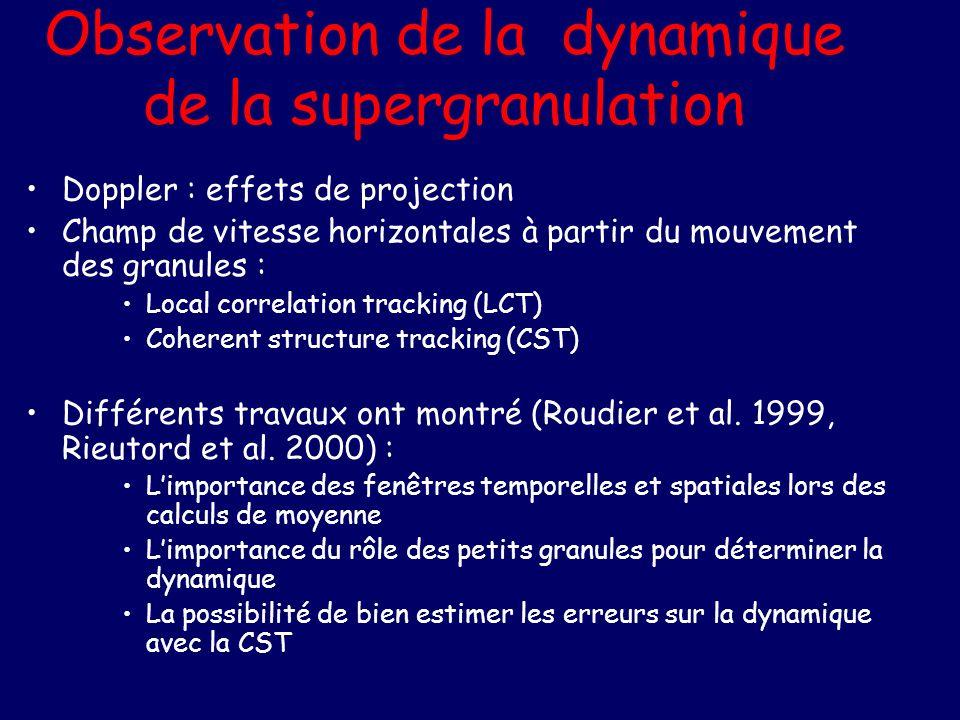 Importance des fenêtres spatiales et temporelles Rieutord et al, 2000