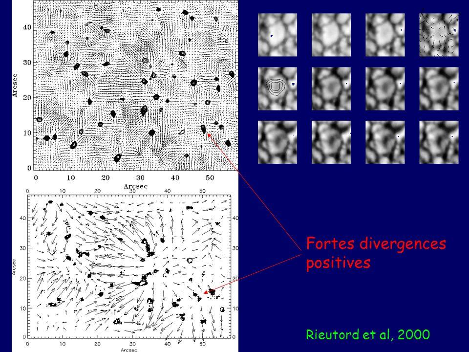 Fortes divergences positives Rieutord et al, 2000