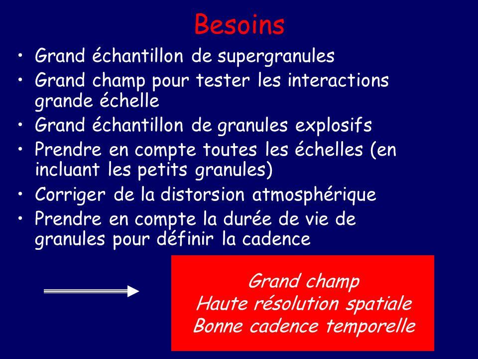 Besoins Grand échantillon de supergranules Grand champ pour tester les interactions grande échelle Grand échantillon de granules explosifs Prendre en compte toutes les échelles (en incluant les petits granules) Corriger de la distorsion atmosphérique Prendre en compte la durée de vie de granules pour définir la cadence Grand champ Haute résolution spatiale Bonne cadence temporelle