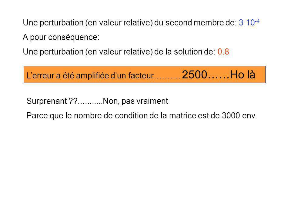 Une perturbation (en valeur relative) du second membre de: 3 10 -4 A pour conséquence: Une perturbation (en valeur relative) de la solution de: 0.8 Le