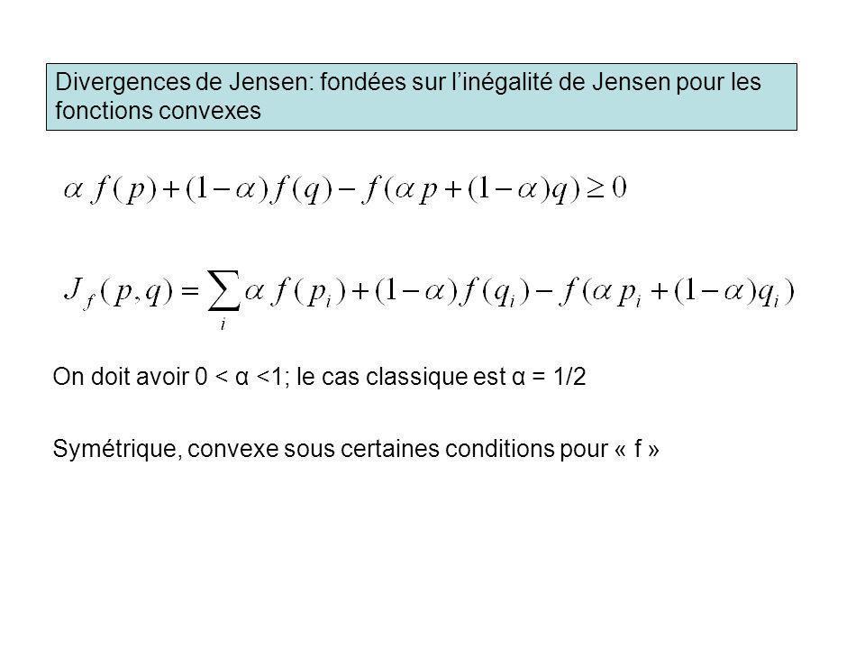 Symétrique, convexe sous certaines conditions pour « f » Divergences de Jensen: fondées sur linégalité de Jensen pour les fonctions convexes On doit a