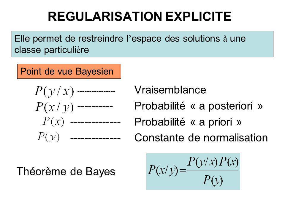 REGULARISATION EXPLICITE ---------------- Vraisemblance ----------Probabilité « a posteriori » --------------Probabilité « a priori » --------------Co