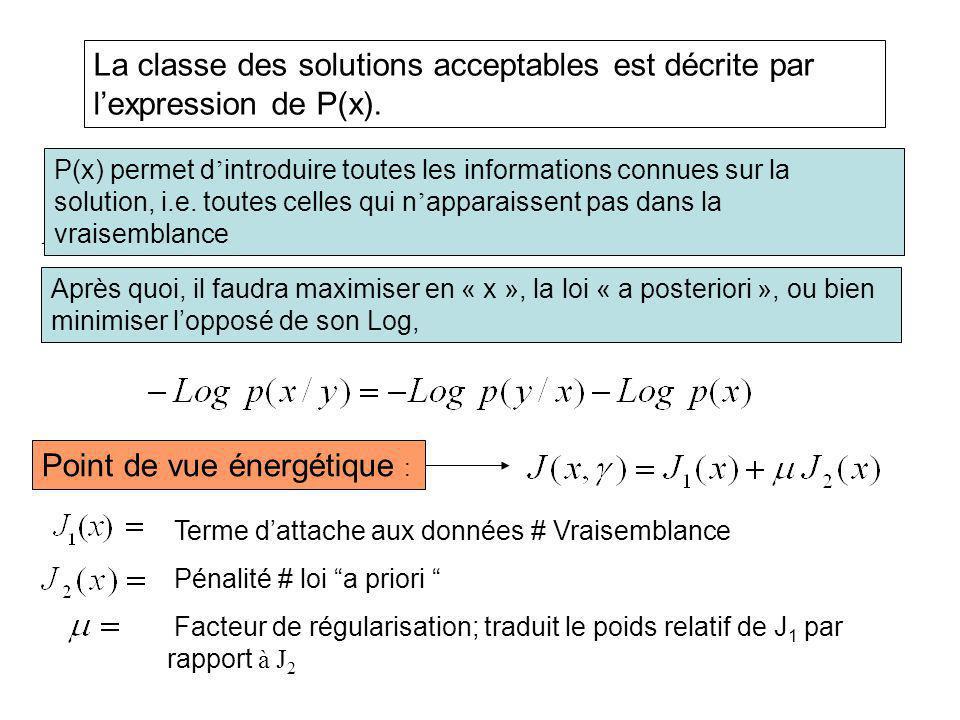 La classe des solutions acceptables est décrite par lexpression de P(x). Après quoi, il faudra maximiser en « x », la loi « a posteriori », ou bien mi