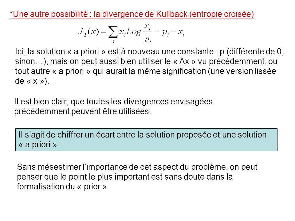 *Une autre possibilité : la divergence de Kullback (entropie croisée) Ici, la solution « a priori » est à nouveau une constante : p (différente de 0,
