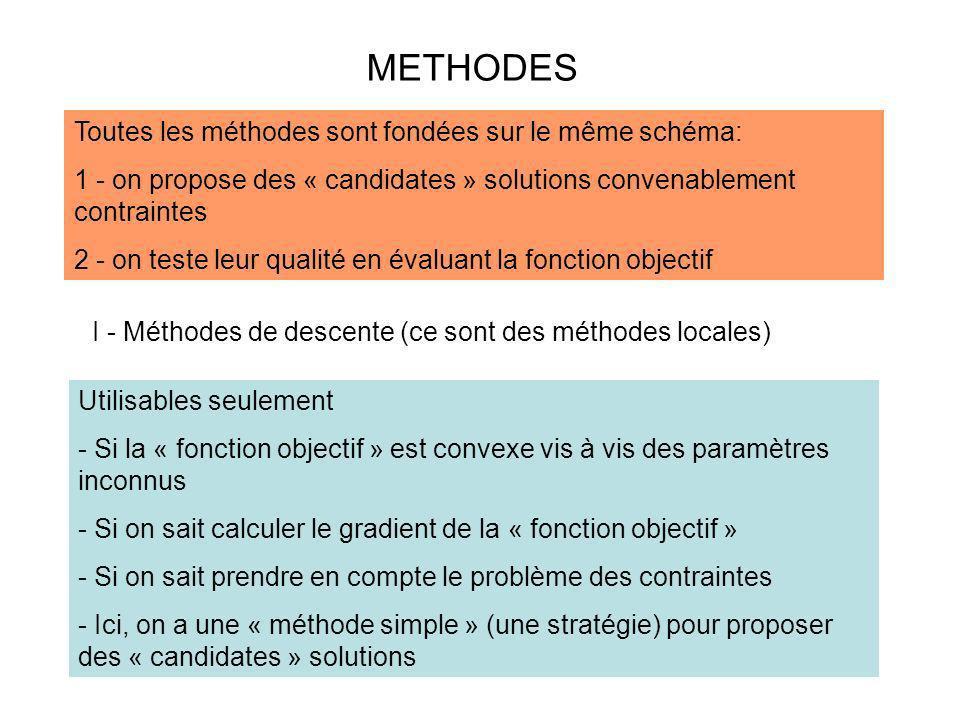 METHODES Utilisables seulement - Si la « fonction objectif » est convexe vis à vis des paramètres inconnus - Si on sait calculer le gradient de la « f