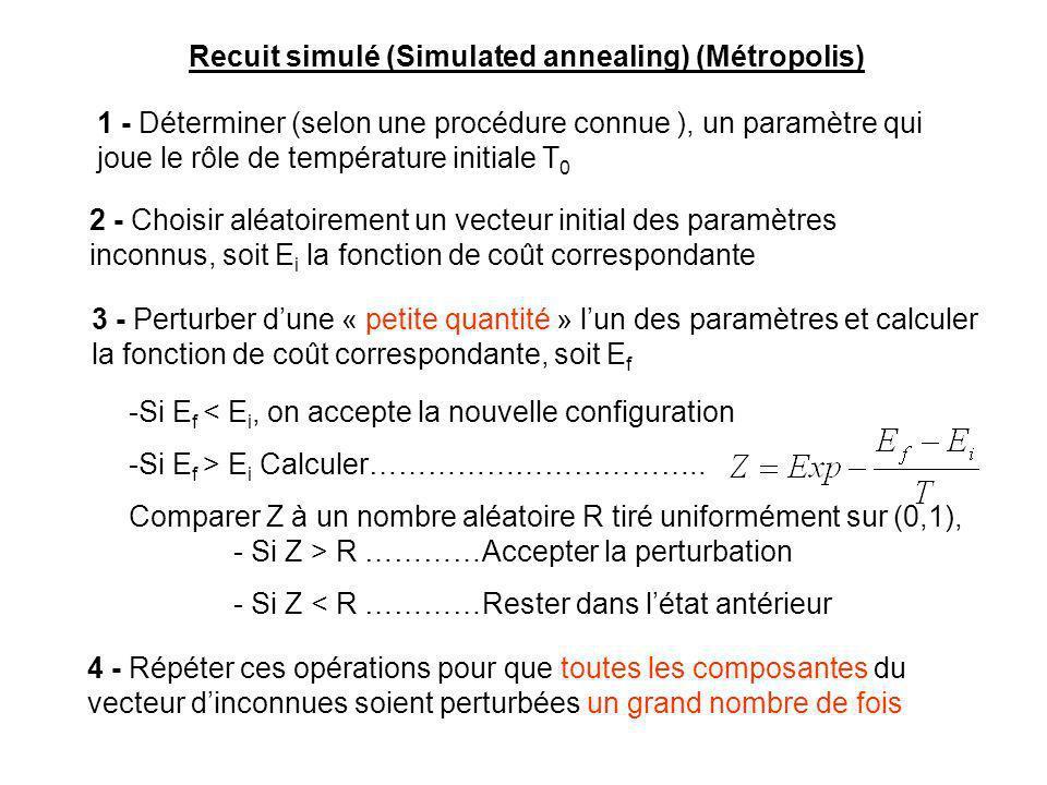 Recuit simulé (Simulated annealing) (Métropolis) 1 - Déterminer (selon une procédure connue ), un paramètre qui joue le rôle de température initiale T