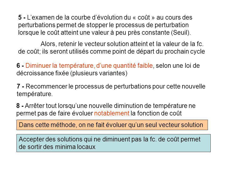 5 - Lexamen de la courbe dévolution du « coût » au cours des perturbations permet de stopper le processus de perturbation lorsque le coût atteint une