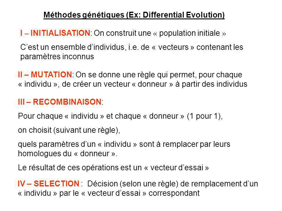 Méthodes génétiques (Ex: Differential Evolution) I – INITIALISATION: On construit une « population initiale » Cest un ensemble dindividus, i.e. de « v