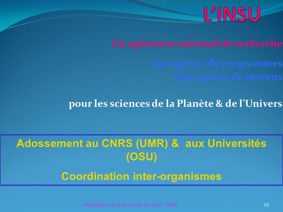 Un opérateur national de recherche Une agence de programmes Une agence de moyens pour les sciences de la Planète & de lUnivers Présentation de D Le Queau DS INSU CNRS10 Adossement au CNRS (UMR) & aux Universités (OSU) Coordination inter-organismes