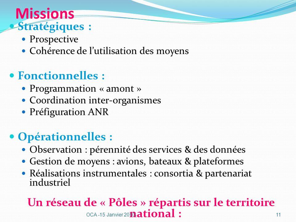 Missions Stratégiques : Prospective Cohérence de lutilisation des moyens Fonctionnelles : Programmation « amont » Coordination inter-organismes Préfig