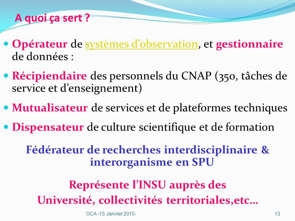 A quoi ça sert ? Opérateur de systèmes dobservation, et gestionnaire de données :systèmes dobservation Récipiendaire des personnels du CNAP (350, tâch