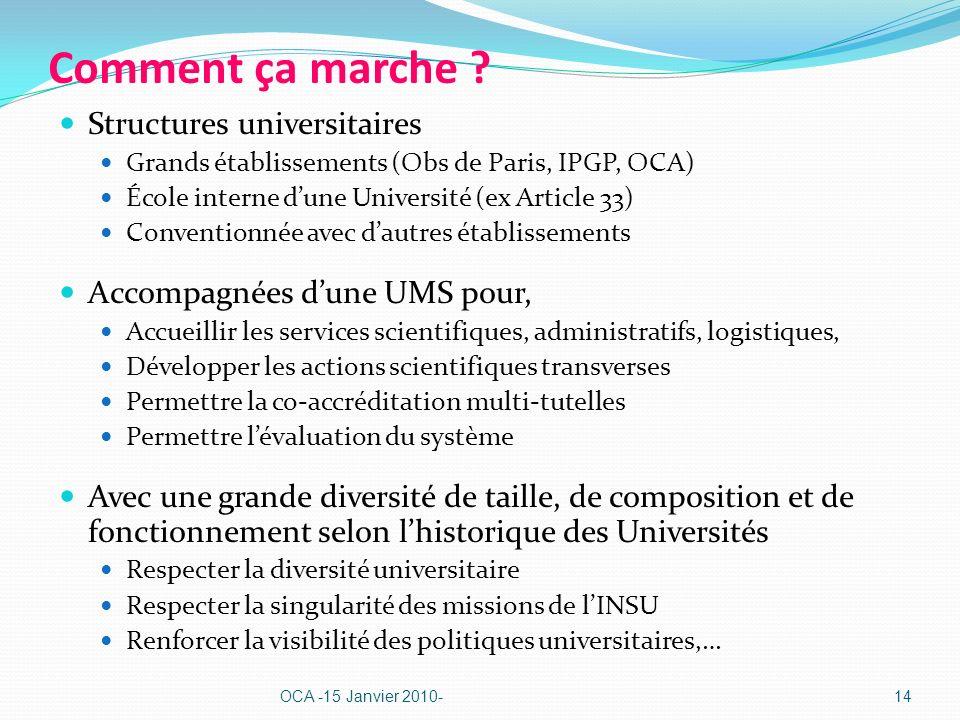 Comment ça marche ? Structures universitaires Grands établissements (Obs de Paris, IPGP, OCA) École interne dune Université (ex Article 33) Convention