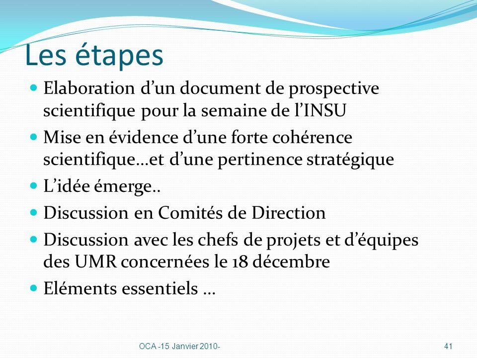 Les étapes Elaboration dun document de prospective scientifique pour la semaine de lINSU Mise en évidence dune forte cohérence scientifique…et dune pertinence stratégique Lidée émerge..