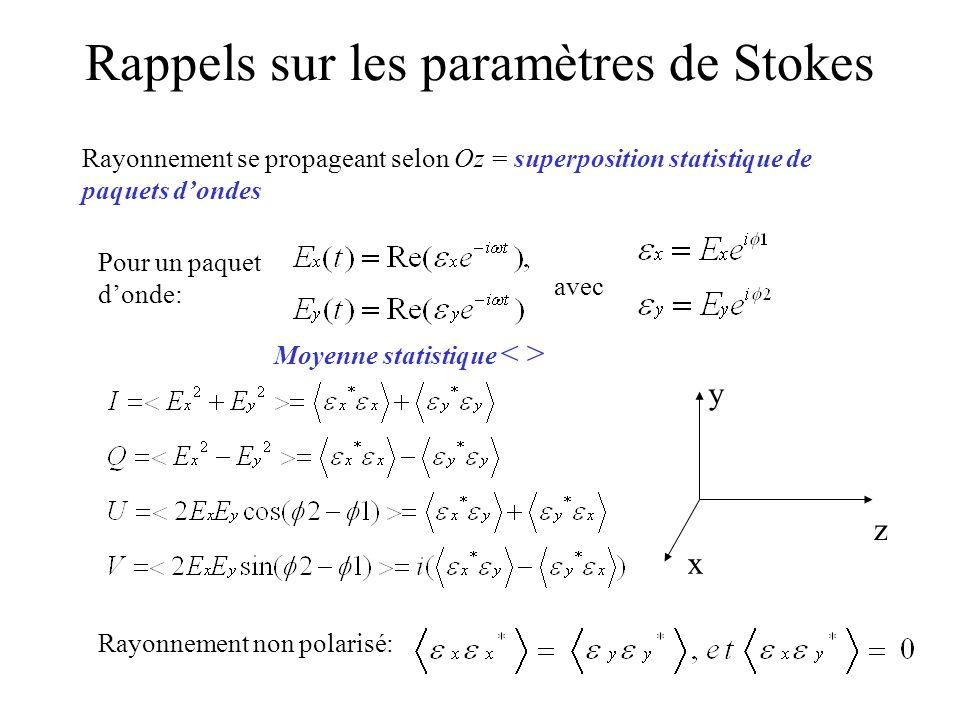 Rappels sur les paramètres de Stokes Rayonnement se propageant selon Oz = superposition statistique de paquets dondes avec z x y Pour un paquet donde: