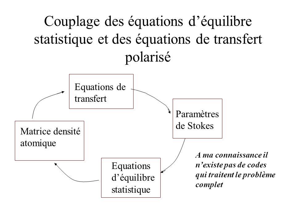 Couplage des équations déquilibre statistique et des équations de transfert polarisé Equations de transfert Paramètres de Stokes Equations déquilibre