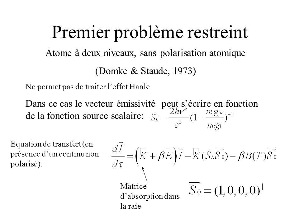 Premier problème restreint Atome à deux niveaux, sans polarisation atomique (Domke & Staude, 1973) Ne permet pas de traiter leffet Hanle Dans ce cas l