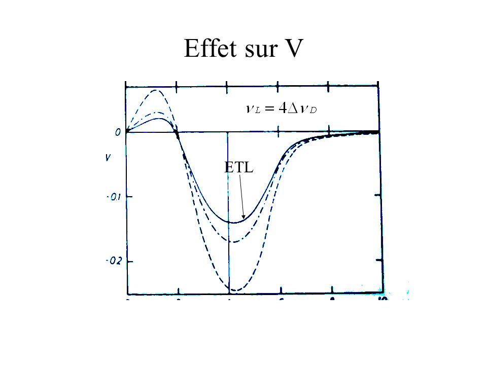 Effet sur V ETL