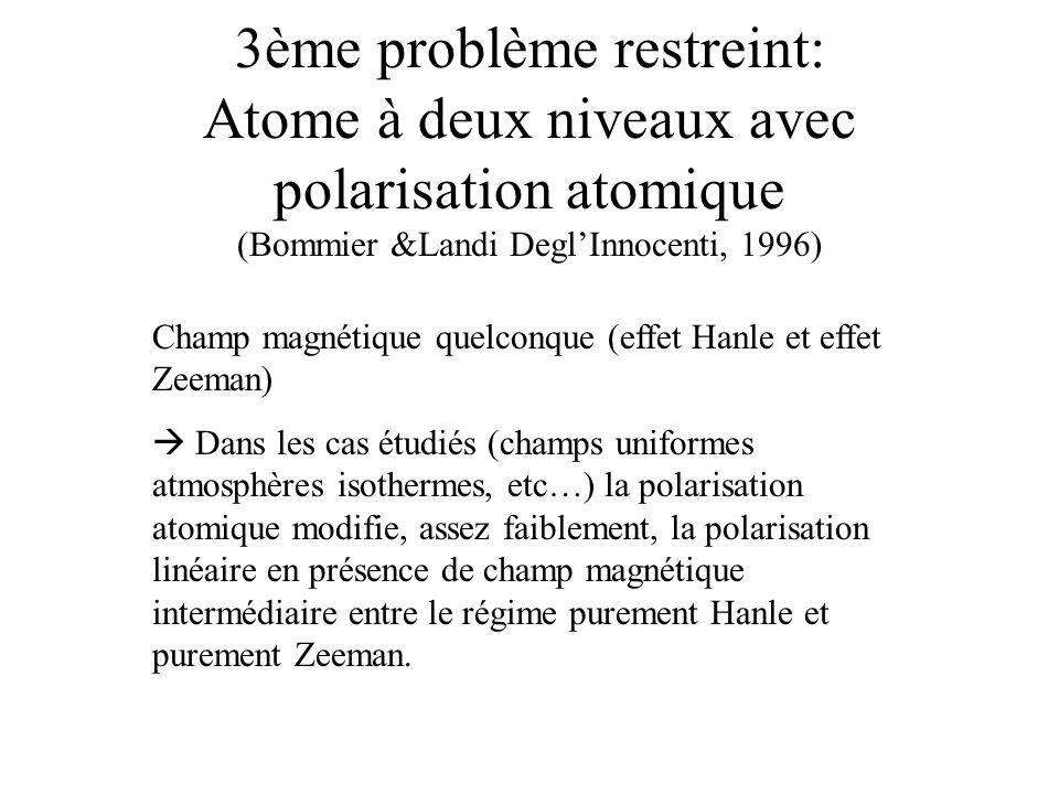 3ème problème restreint: Atome à deux niveaux avec polarisation atomique (Bommier &Landi DeglInnocenti, 1996) Champ magnétique quelconque (effet Hanle